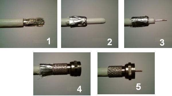 разделка антенного кабеля для ф-разъема